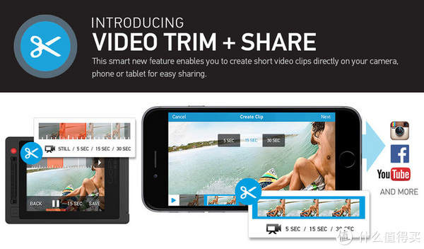 快速剪辑、快速分享:GoPro 推出一键剪辑短小视频应用