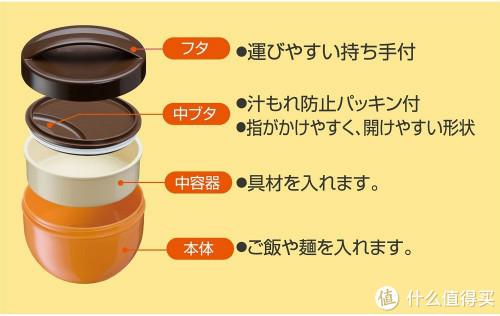 日本 这些/SKATER是日本专门生产便当盒、水杯等日用品的公司,创业至今...
