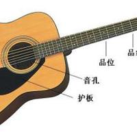 让你的民谣吉他声音更上一层楼——民谣吉他改造指南 篇一:旋钮、琴枕、琴桥的改造