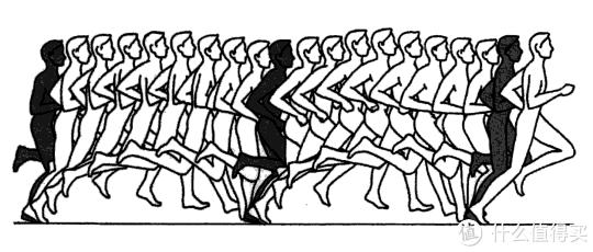 教你正确跑步姿势 & 常识