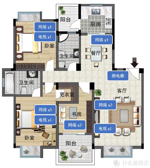 家庭网络系统规划及布线指南