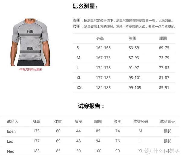 我的跑步装备 篇五:Under Armour 安德玛 Threadborne 运动长袖T恤(附实测尺码及真人兽)