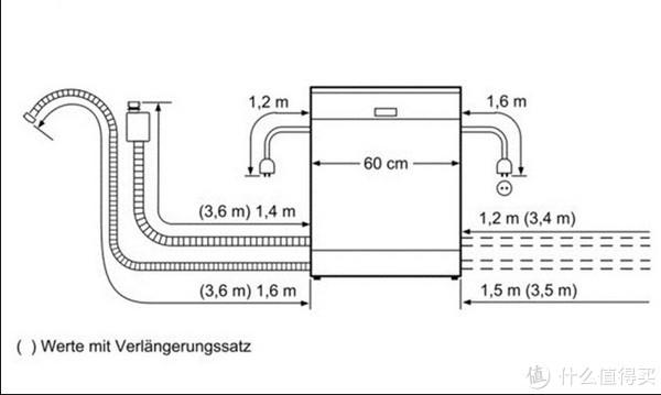 买了就后悔,西门子 SN678D16TC 全嵌入式洗碗机使用体验