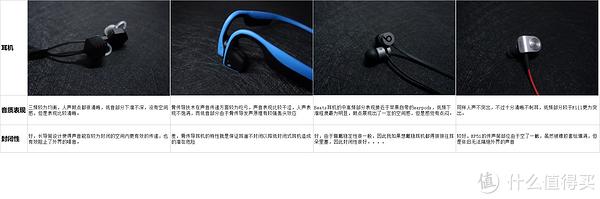 健身减肥好伴侣:Fiil Carat Lite蓝牙运动耳机 真人实测