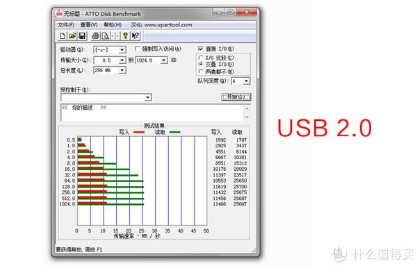 把大姐姐的单车弄丢后  又补了一辆金士顿DT100G3 16GB USB3.0 U盘(简晒)