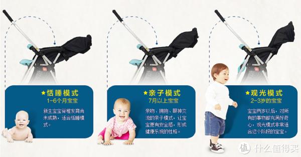 可能是全宇宙最全面的婴儿推车选购和使用指南