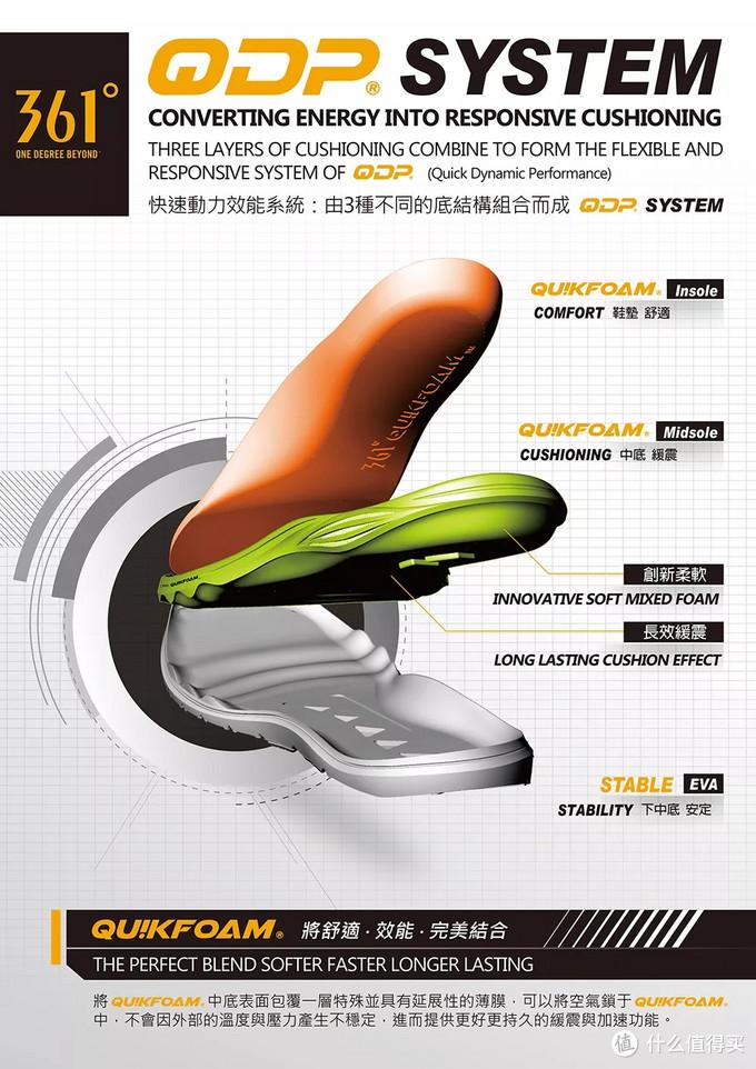 361国际线跑鞋矩阵分析以及购买建议