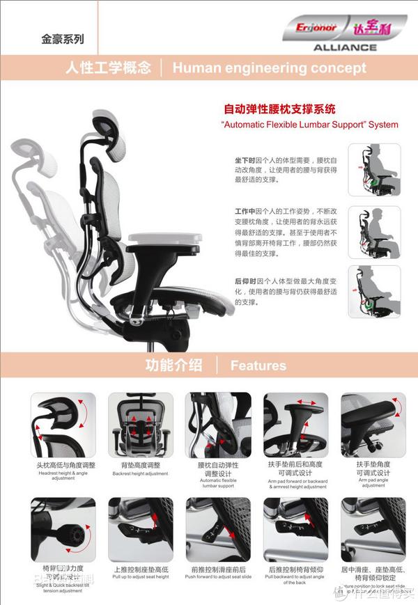对自己的腰和颈好点吧,联友金豪+E、金卓E人体工学椅