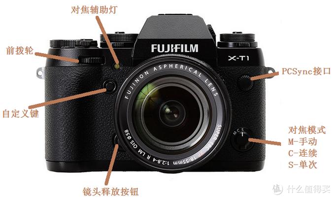 文艺复古:FUJIFILM 富士 X-T1 无反相机