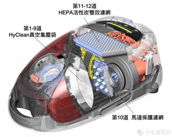 德淘 miele 美诺 c3 系列吸尘器选购解析及教程