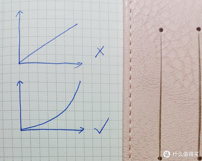 匠心独妙 喵不可言——猫王 小喵王 MW-1蓝牙音箱众测报告