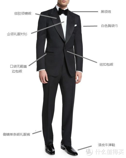 男士结婚怎么穿 — 经典绅士礼服规制介绍