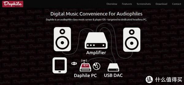 #本站首晒# 如何更舒服的享受音乐:Aries mini,Daphile以及遥控软件介绍