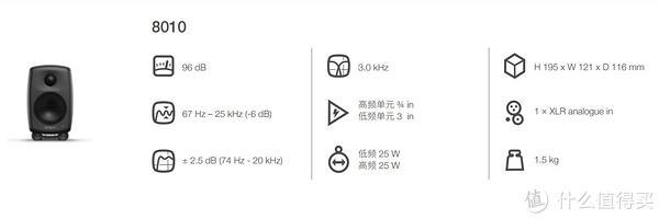 专业音箱也卖萌,真力8010AP-5畅通牒你:萌便是难收听