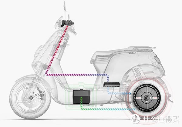 同价位最出色的智能电动车,却也是诚意略显不足的继任者——小牛电动N1S评测