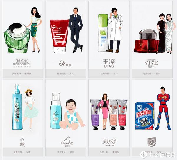 上海家化旗下品牌