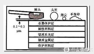 贾小白通往熟练搞NAS的坎坎坷坷 篇四:为啥要买好电源?硬件完结篇填坑
