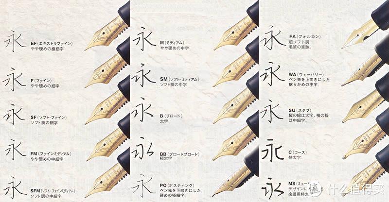 #本站首晒# 值得一玩的活塞钢笔:PILOT 百乐 Custom Heritage 92 14K 钢笔