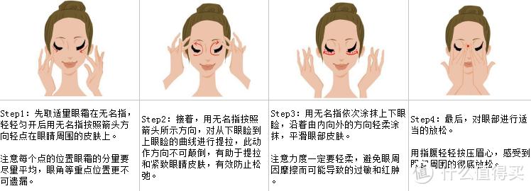 从平民大宝到贵妇T2,每个明眸皓齿的妹子都应该选择最合适的眼霜