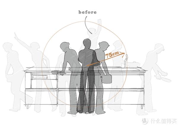 你还在为杂乱的厨房烦恼吗?舒适且方便的调料品收纳规则分享