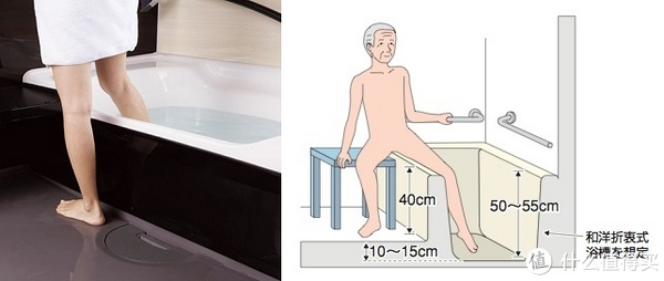 这篇家居设计文章教你如何为老人提供方便舒适的生活!