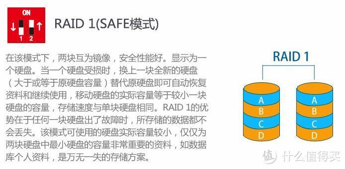 #原创新人#从此纪念可安放 — acasis 阿卡西斯 3.5'' SATA 磁盘阵列盒 开箱简评