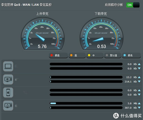 固件带宽管理QOS很方便,哪些设备连接中非常直观,真会有蹭网的吗
