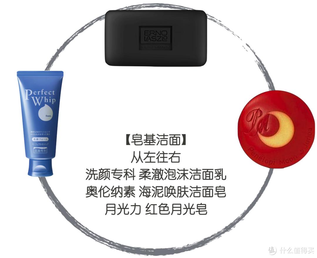 联合测评丨5大肤质实测12款热门洁面,性价比王花落谁家?