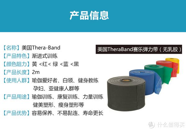#本站首晒#美国赛乐 Thera-Band 无乳胶 弹力带 绿色