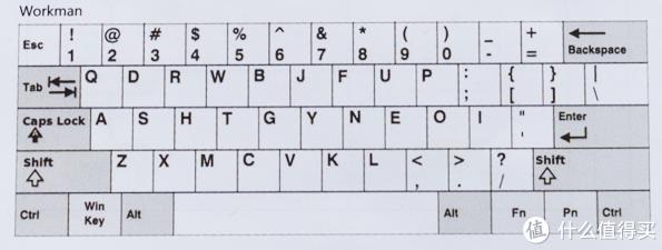 生产力爆棚——IKBC Poker2机械键盘搭配Macbook Pro