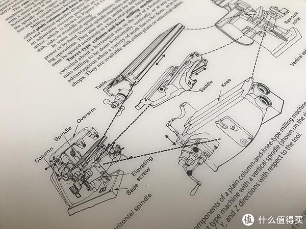 SONY 索尼 DPT-RP1 电子阅读器 开箱