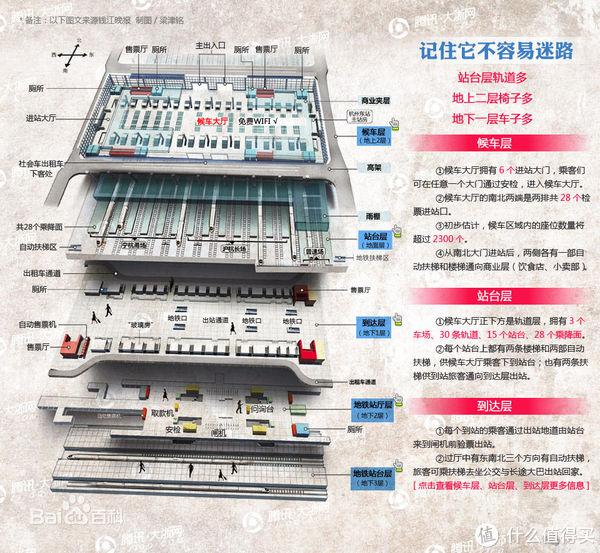 杭州东站,亚洲最大的迷宫不完全破解指南