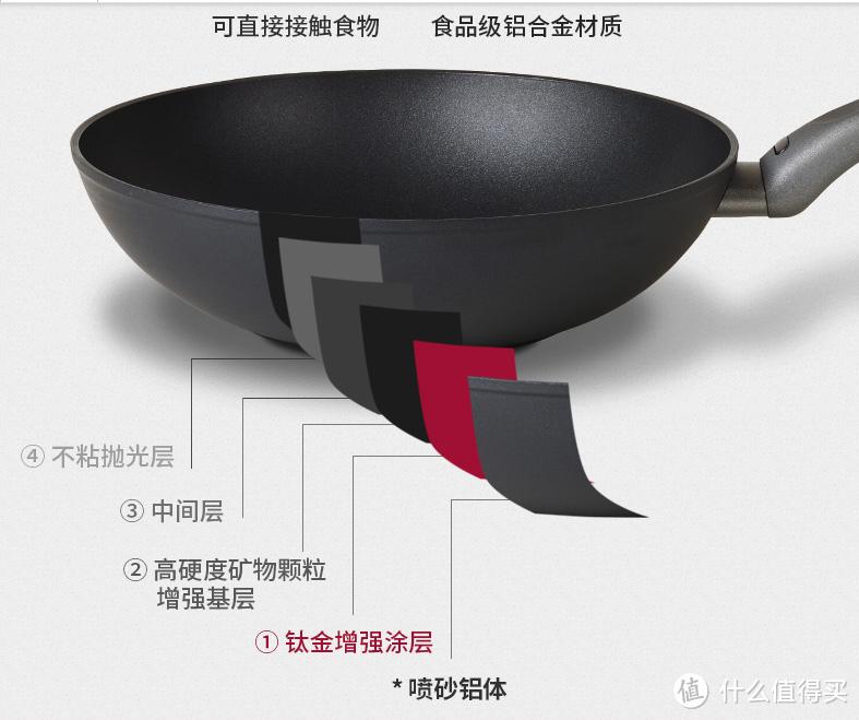 千元不粘锅,到底值得买吗?意大利 TVS 不粘锅 使用体验