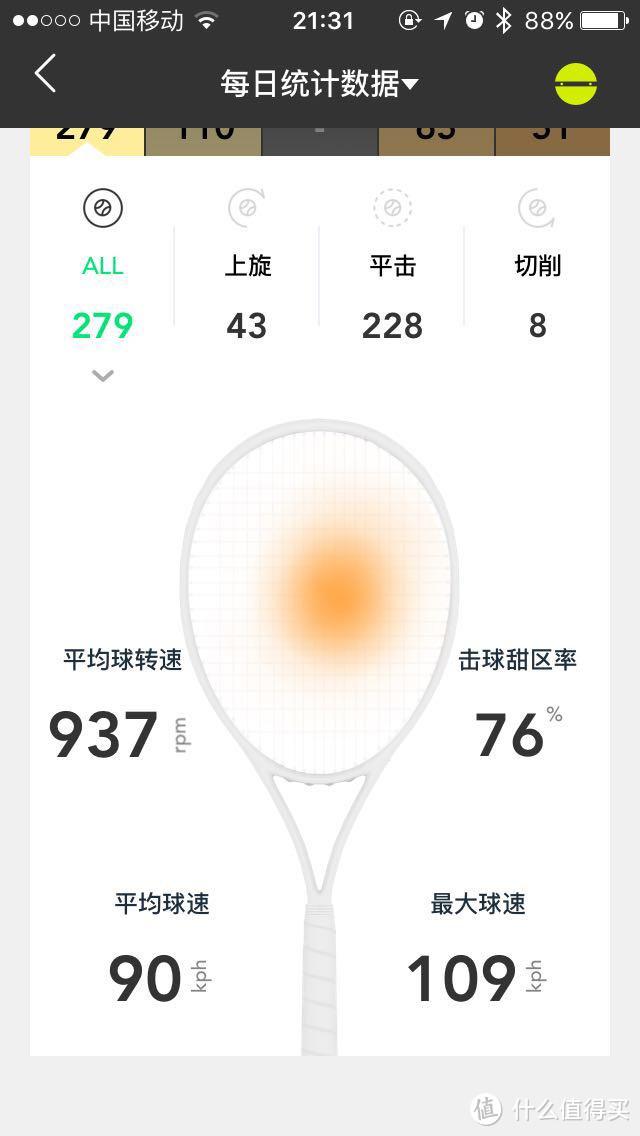 让业余更专业——ZEPP Tennis 2 网球传感器众测体检