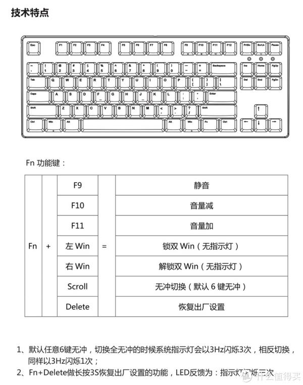 #原创新人#二龙的iKBC C87 机械键盘 使用两周感受