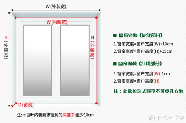 百叶窗安装测量图