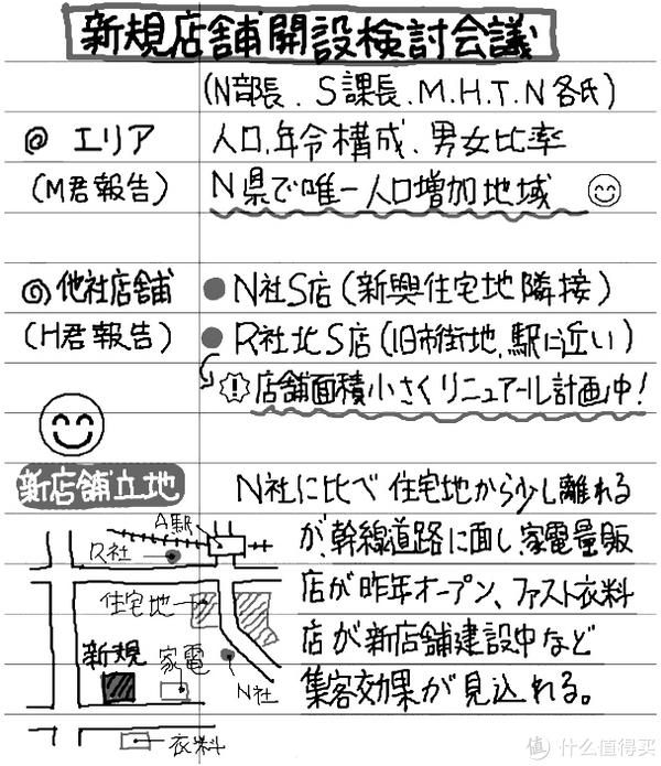 #原创新人#窥探日本手帐文化—SHARP 夏普 WG-S50电子手账开箱评测