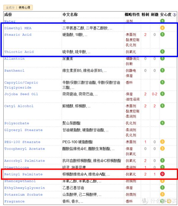 诚意推荐性价比之王Derma E抗衰老面霜(付对比图)