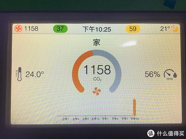 为了空气洁净值不值得买:IQAir AirVisual Pro 空气质量监测仪 开箱及评测