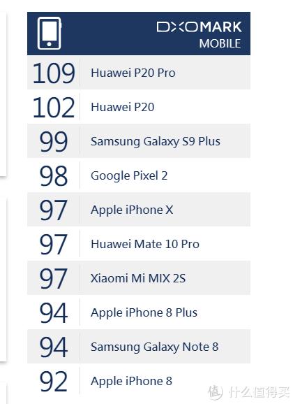 关于拍照猛兽的一些真话—HUAWEI 华为 P20 极光色 手机测评体验