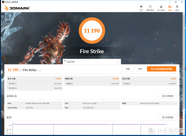 3Dmark FS跑分达到了11190。