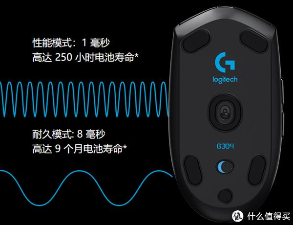 小手福利, G102经典的无线延续—Logitech 罗技 G304 无线游戏鼠标开箱评测