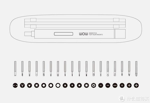 小米、网易、京造、wowstick—各家电动螺丝刀简单对比