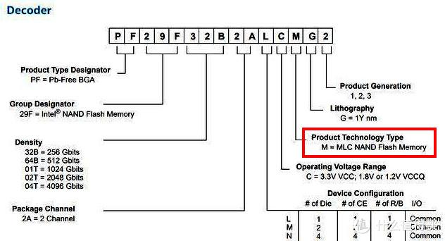 老骥伏枥,尚能饭否—COLORFUL 七彩虹 SL500 Boost 1TB固态硬盘入手详测