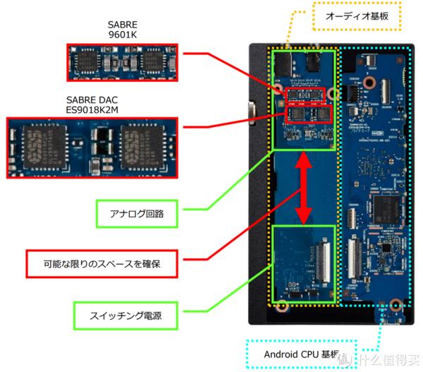 DP-X1板子