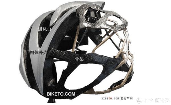 骑行头盔选购指南兼Kask Mojito环意特别版开箱