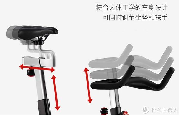 动感单车欧美品牌推荐