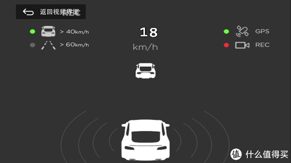 ADAS功能终于不那么废柴了—AutoBot S智能行车记录仪晒单