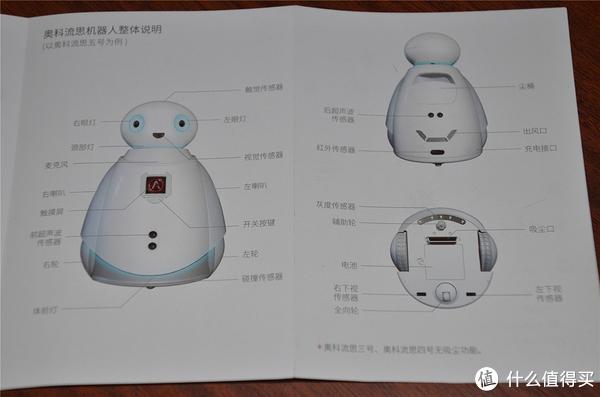 """给孩子一个可爱的""""大白""""玩伴— Abilix 能力风暴 教育机器人 奥科流思3号 体验"""