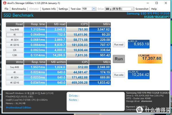 三星SAMSUNG 970Pro开箱&与SM951、SM961三代三星旗舰NVMe SSD对比评测